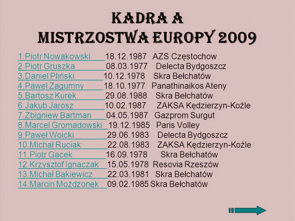 Kadra A Mistrzostwa Europy 2009