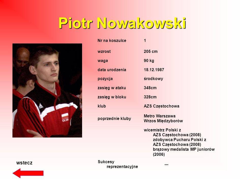 Piotr Nowakowski wstecz Nr na koszulce 1 wzrost 205 cm waga 90 kg