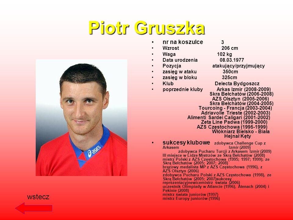 Piotr Gruszka wstecz nr na koszulce 3