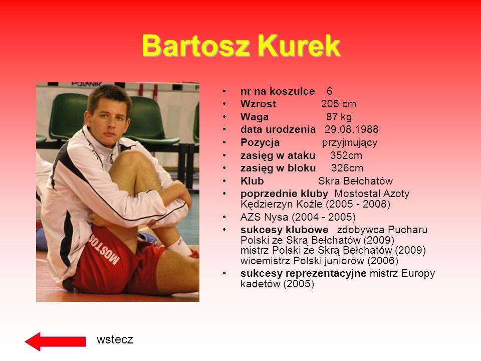 Bartosz Kurek wstecz nr na koszulce 6 Wzrost 205 cm Waga 87 kg