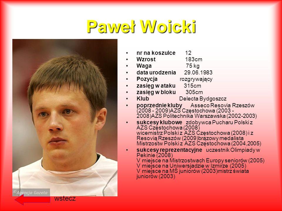 Paweł Woicki wstecz nr na koszulce 12 Wzrost 183cm Waga 75 kg