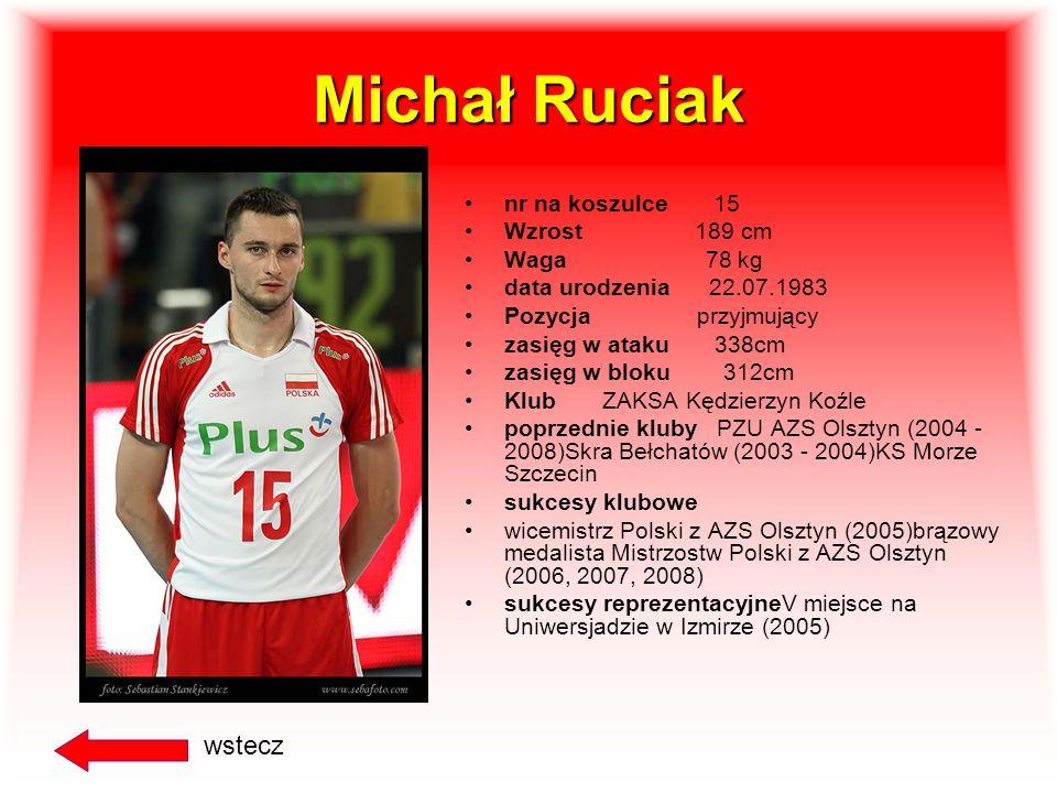 Michał Ruciak wstecz nr na koszulce 15 Wzrost 189 cm Waga 78 kg