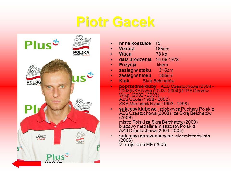 Piotr Gacek wstecz nr na koszulce 15 Wzrost 185cm Waga 78 kg