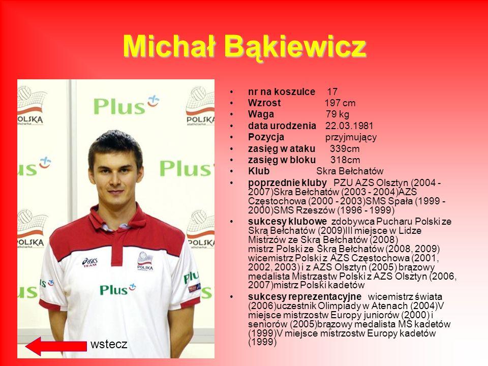 Michał Bąkiewicz wstecz nr na koszulce 17 Wzrost 197 cm Waga 79 kg