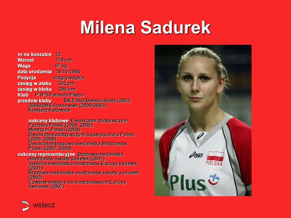 Milena Sadurek wstecz nr na koszulce 12 Wzrost 178 cm Waga 67 kg