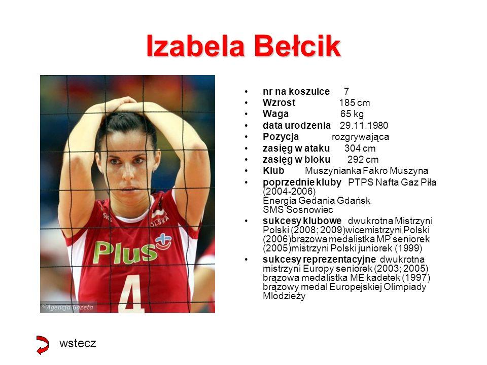 Izabela Bełcik wstecz nr na koszulce 7 Wzrost 185 cm Waga 65 kg