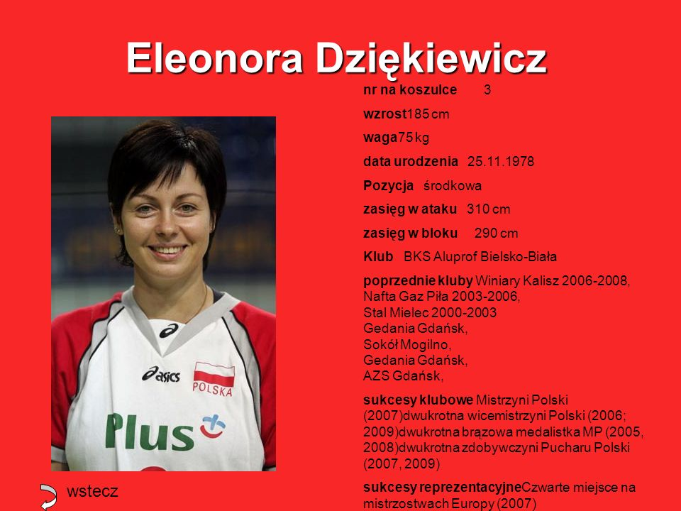 Eleonora Dziękiewicz wstecz nr na koszulce 3 wzrost185 cm waga75 kg