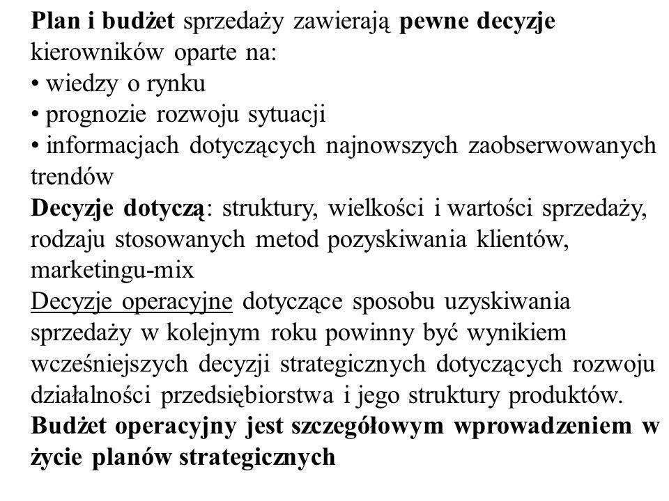 Plan i budżet sprzedaży zawierają pewne decyzje kierowników oparte na: