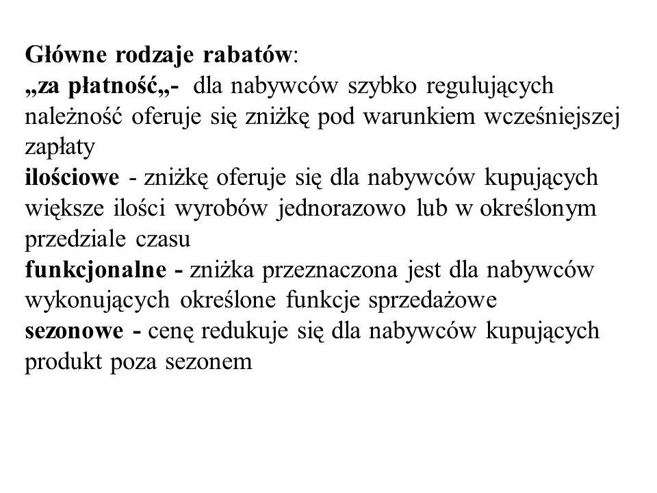 Główne rodzaje rabatów: