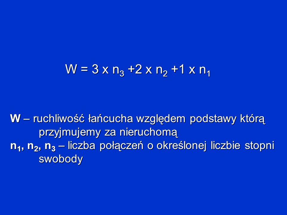 W = 3 x n3 +2 x n2 +1 x n1 W – ruchliwość łańcucha względem podstawy którą przyjmujemy za nieruchomą.