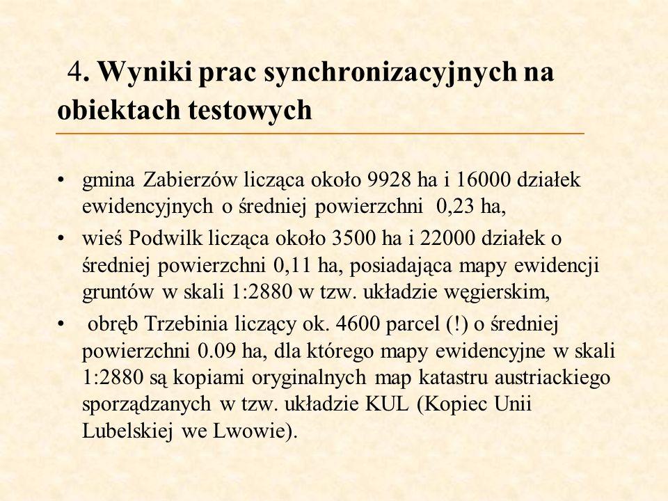 4. Wyniki prac synchronizacyjnych na obiektach testowych