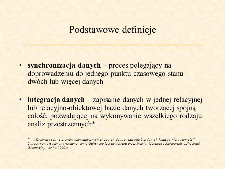 Wybrane aspekty modernizacji ewidencji gruntów w Polsce