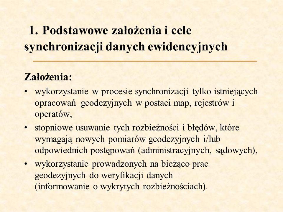 1. Podstawowe założenia i cele synchronizacji danych ewidencyjnych
