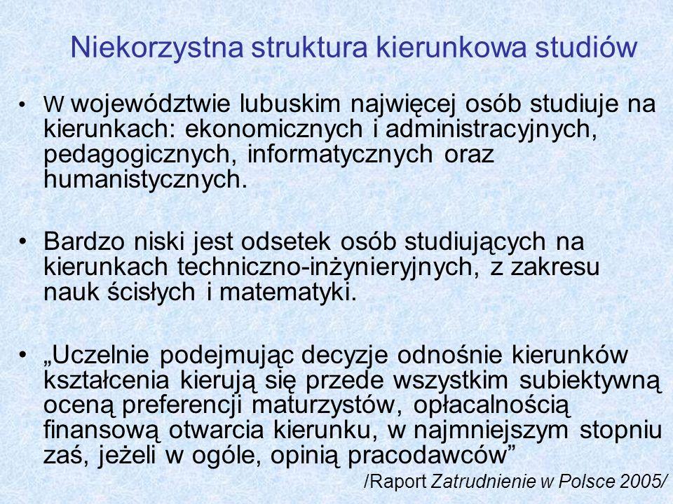 Niekorzystna struktura kierunkowa studiów