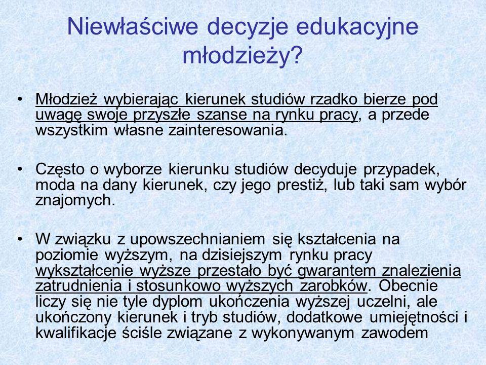 Niewłaściwe decyzje edukacyjne młodzieży