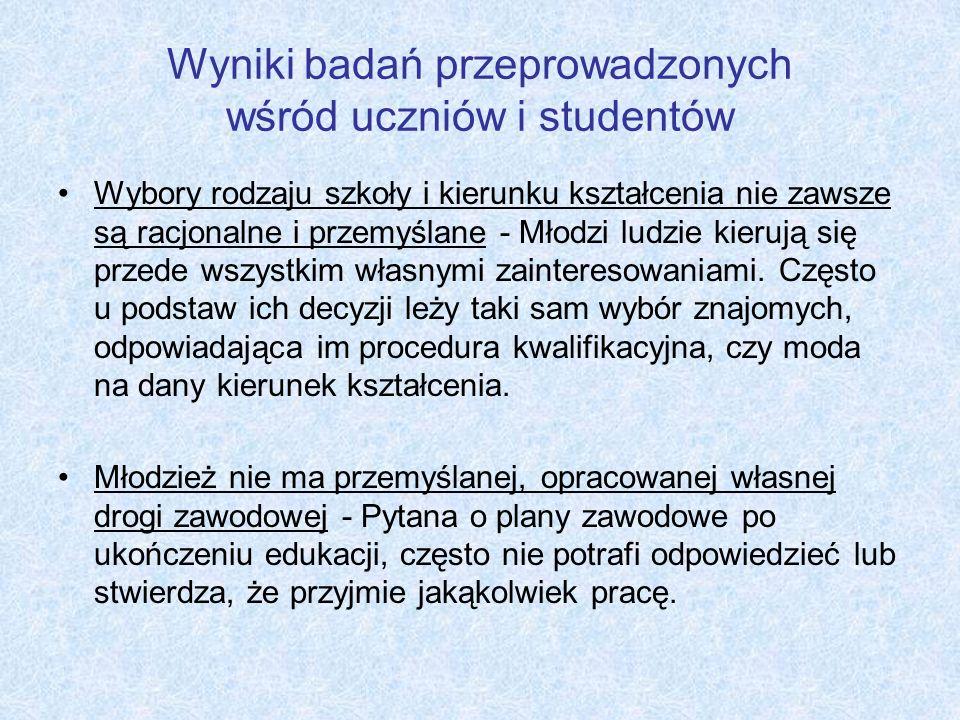 Wyniki badań przeprowadzonych wśród uczniów i studentów