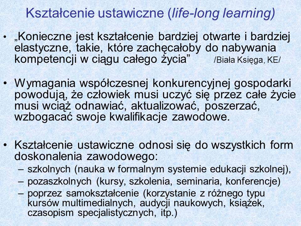 Kształcenie ustawiczne (life-long learning)