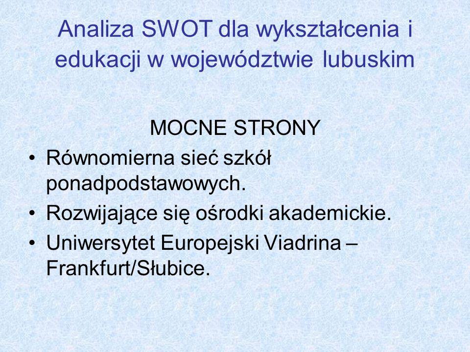 Analiza SWOT dla wykształcenia i edukacji w województwie lubuskim