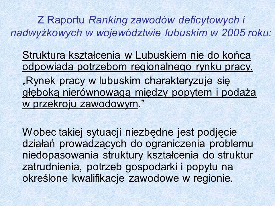 Z Raportu Ranking zawodów deficytowych i nadwyżkowych w województwie lubuskim w 2005 roku: