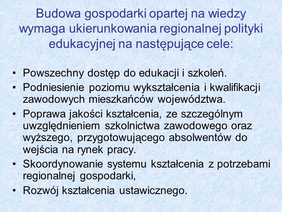 Budowa gospodarki opartej na wiedzy wymaga ukierunkowania regionalnej polityki edukacyjnej na następujące cele: