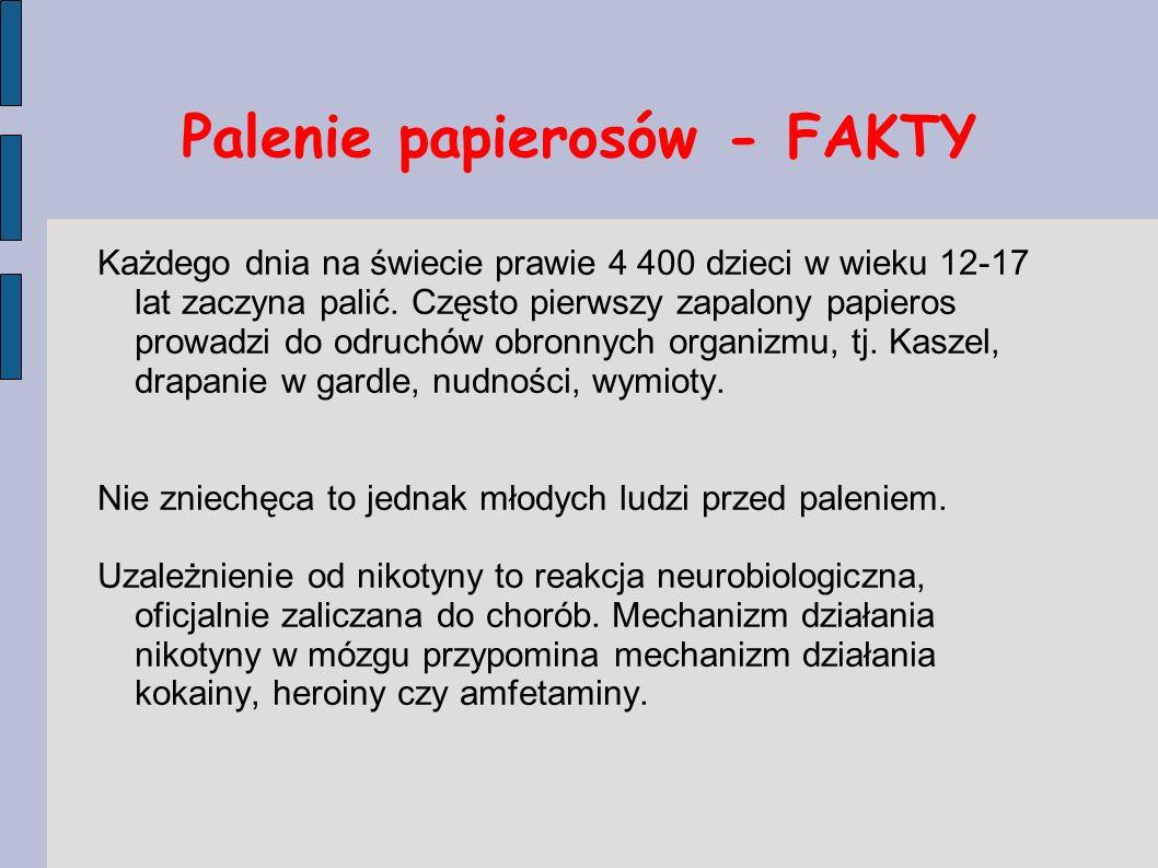 Palenie papierosów - FAKTY