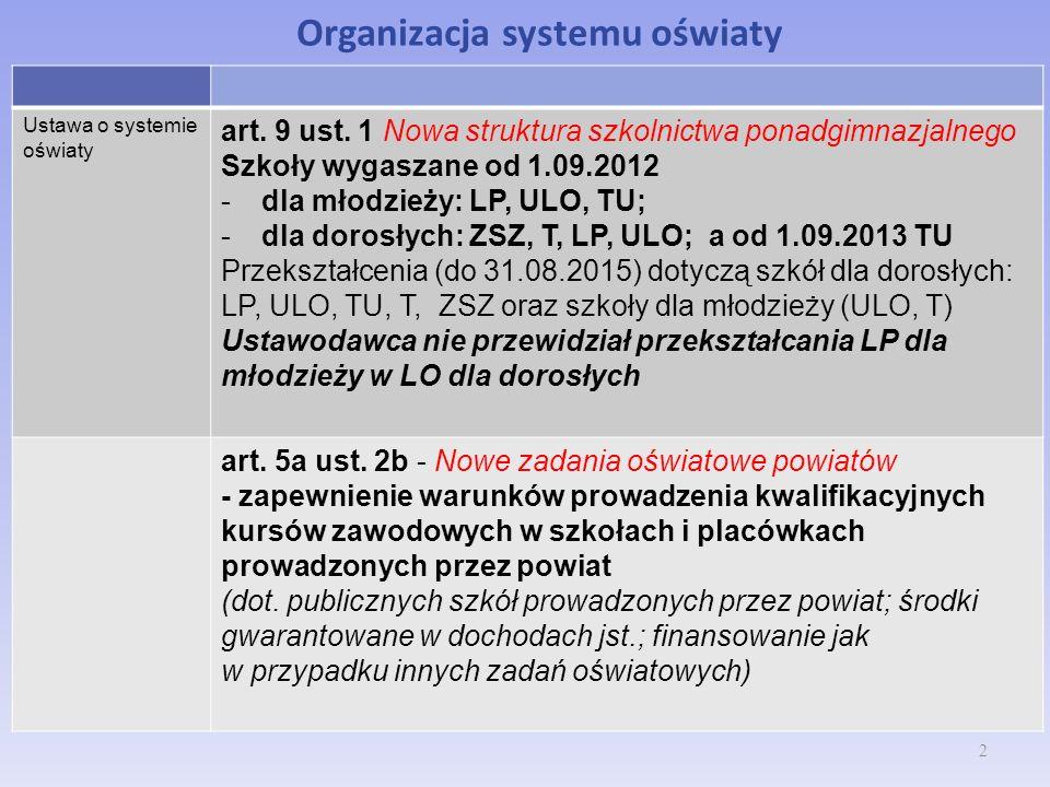 Organizacja systemu oświaty