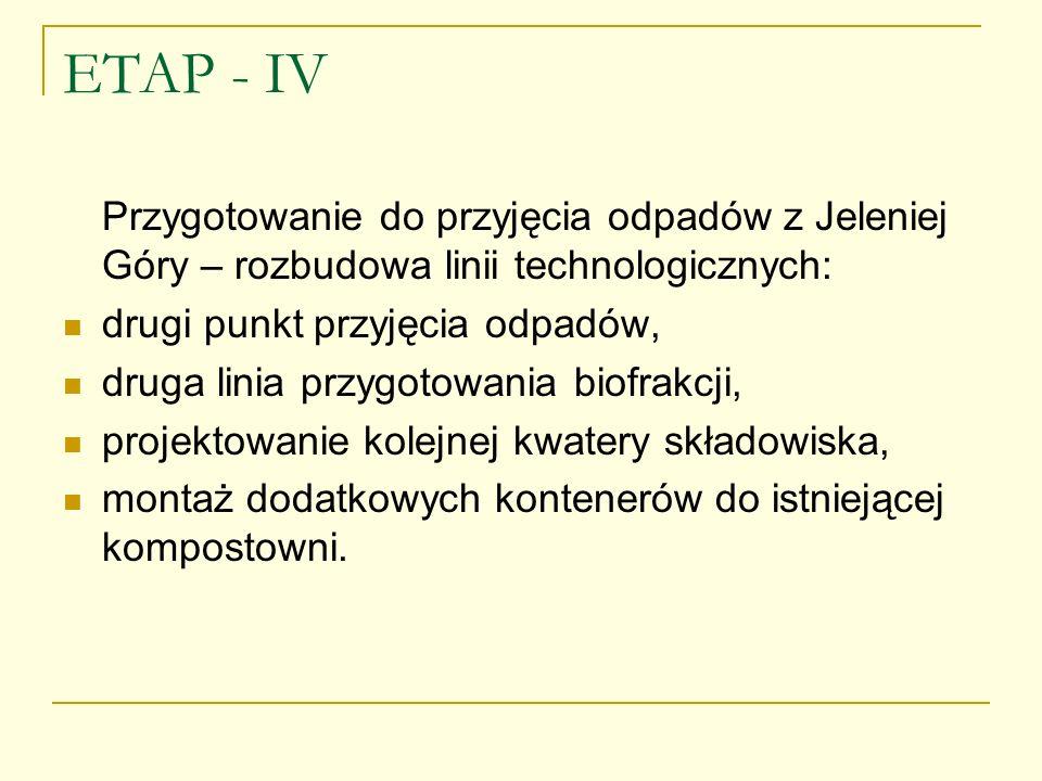 ETAP - IV Przygotowanie do przyjęcia odpadów z Jeleniej Góry – rozbudowa linii technologicznych: drugi punkt przyjęcia odpadów,