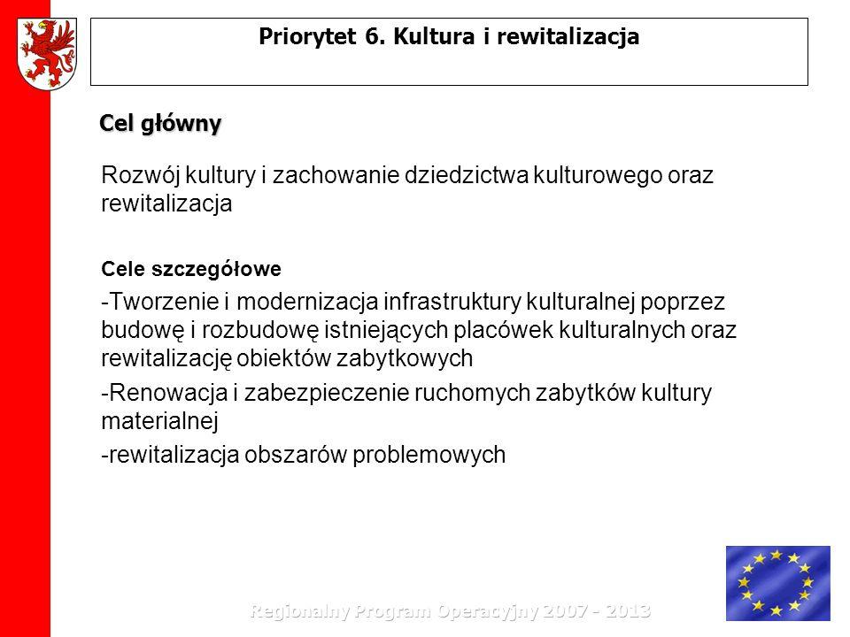 Priorytet 6. Kultura i rewitalizacja