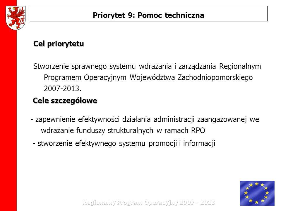 Priorytet 9: Pomoc techniczna
