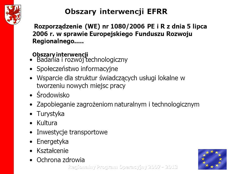 Obszary interwencji EFRR