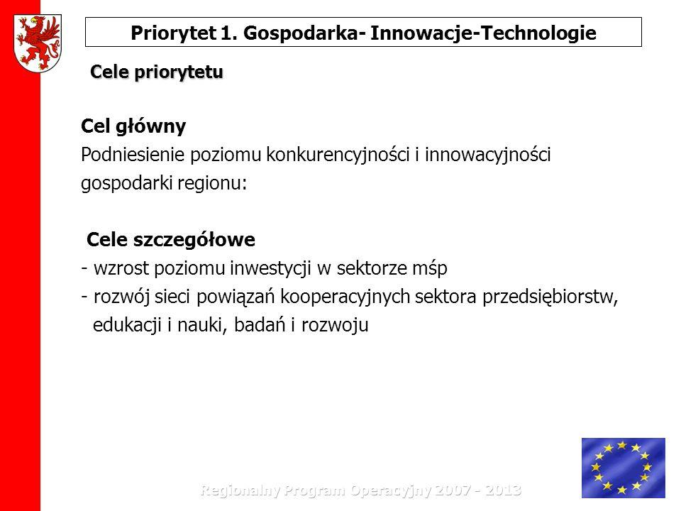 Priorytet 1. Gospodarka- Innowacje-Technologie