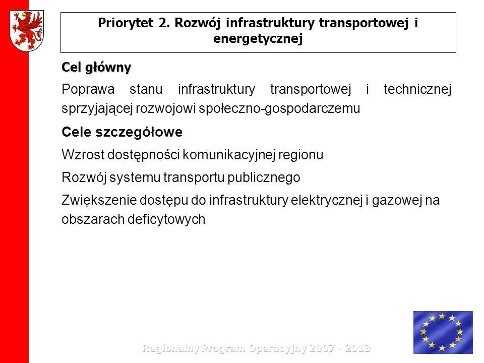 Priorytet 2. Rozwój infrastruktury transportowej i energetycznej