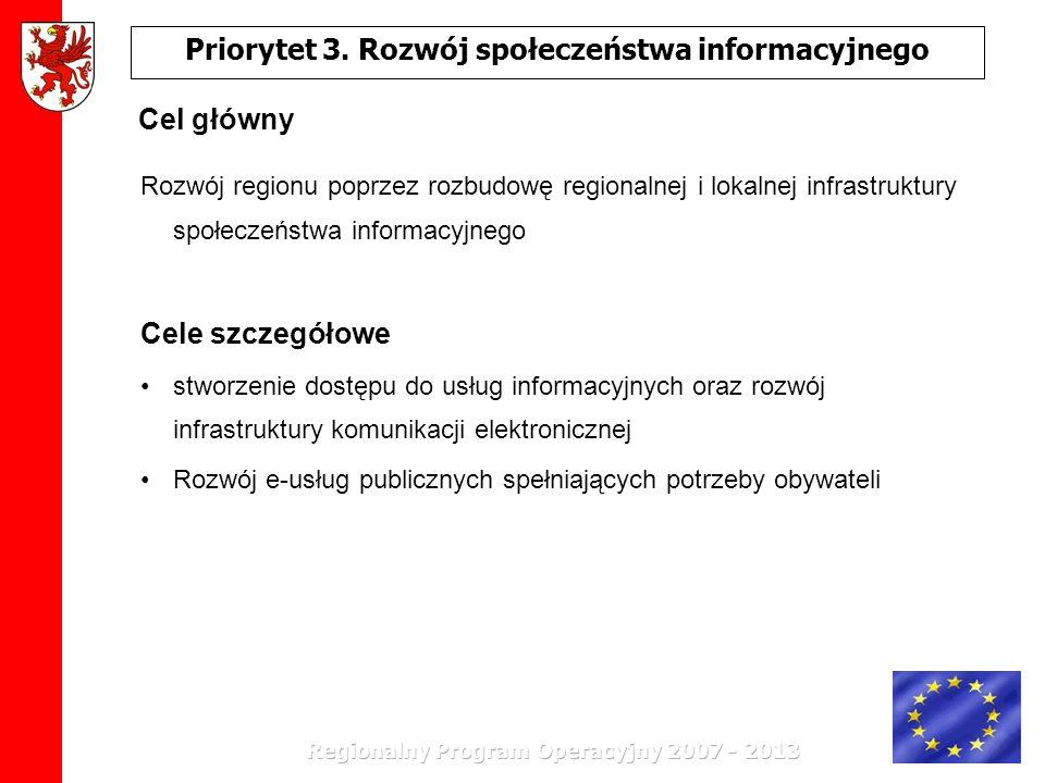 Priorytet 3. Rozwój społeczeństwa informacyjnego