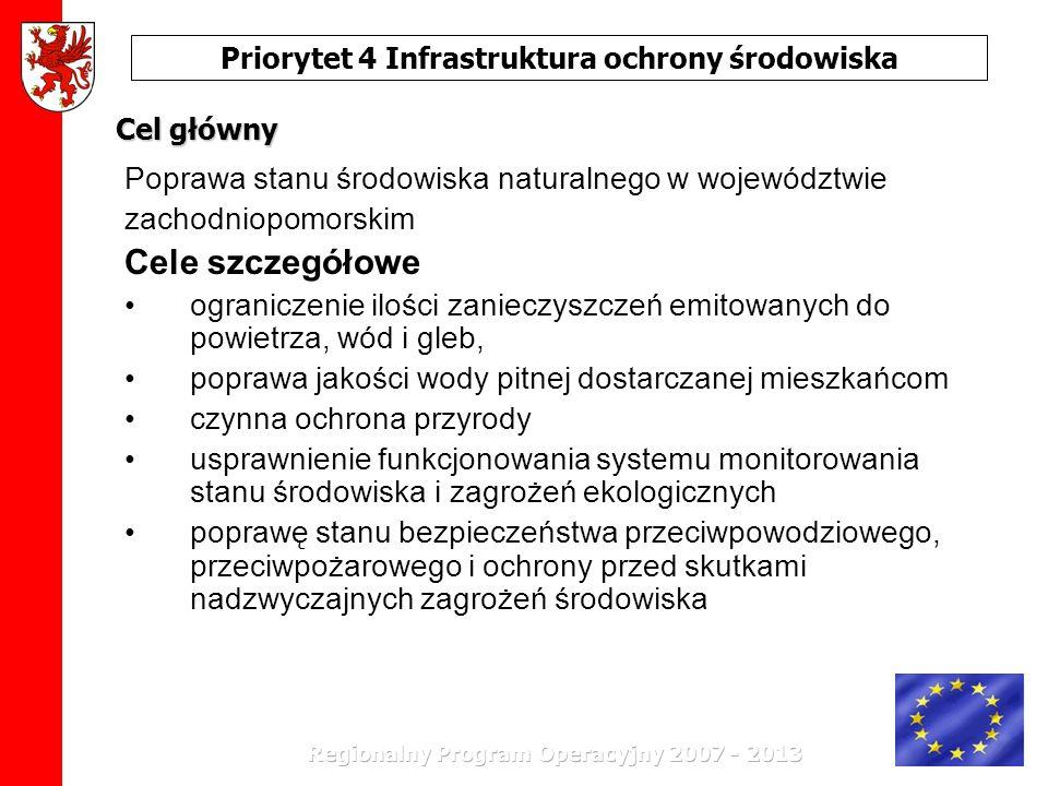Priorytet 4 Infrastruktura ochrony środowiska