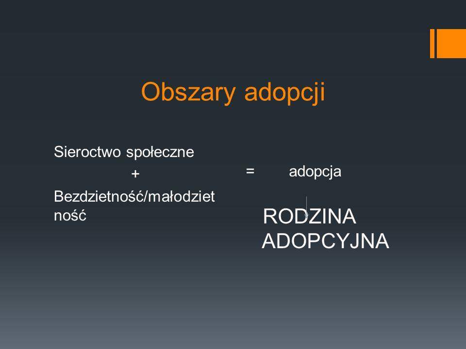 Obszary adopcji RODZINA ADOPCYJNA
