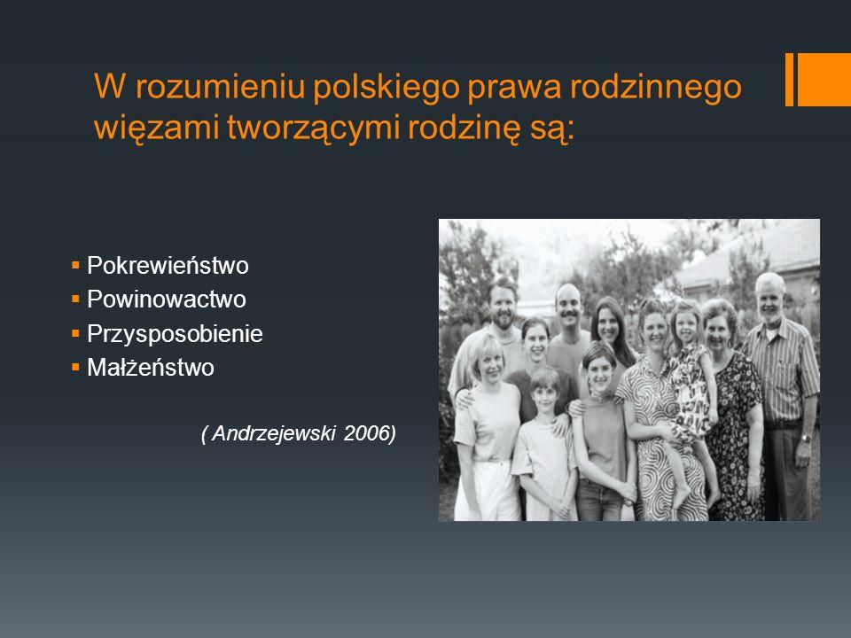 W rozumieniu polskiego prawa rodzinnego więzami tworzącymi rodzinę są: