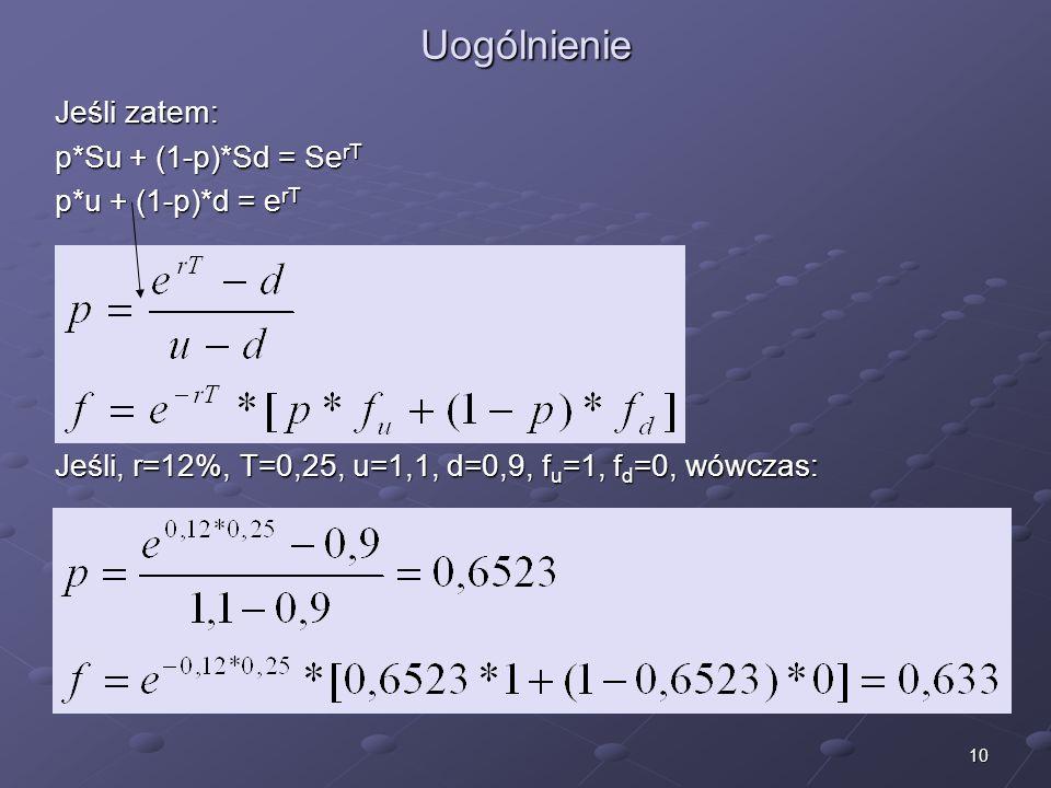 Uogólnienie Jeśli zatem: p*Su + (1-p)*Sd = SerT p*u + (1-p)*d = erT