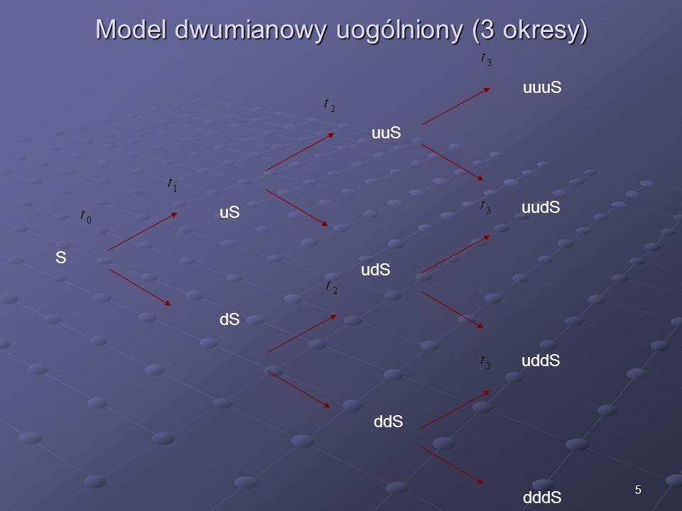 Model dwumianowy uogólniony (3 okresy)