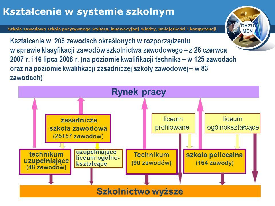 technikum uzupełniające szkoła policealna (164 zawody)