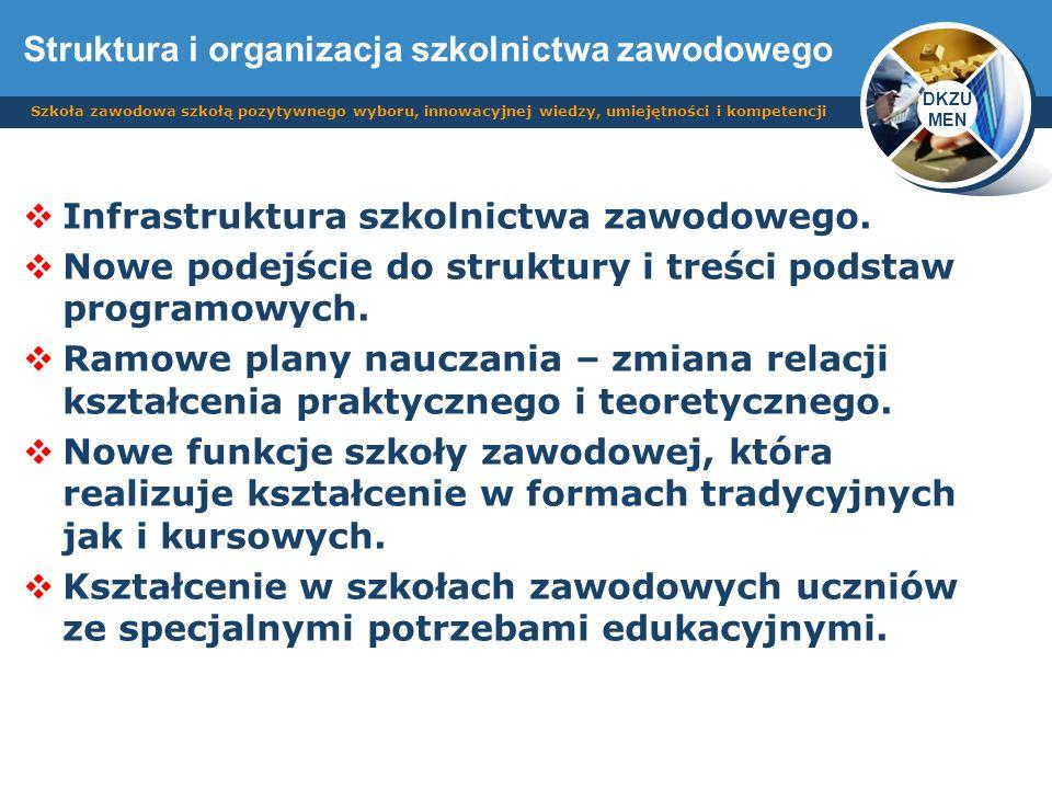 Struktura i organizacja szkolnictwa zawodowego
