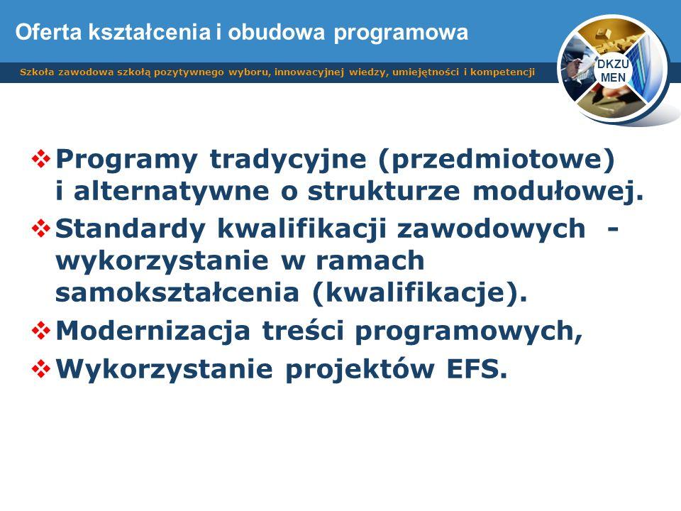 Modernizacja treści programowych, Wykorzystanie projektów EFS.