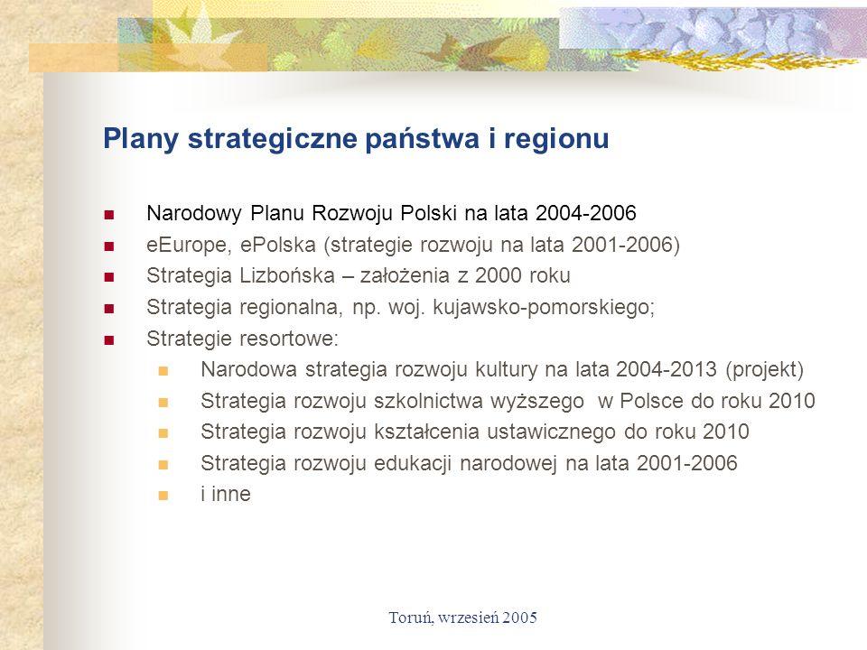 Plany strategiczne państwa i regionu