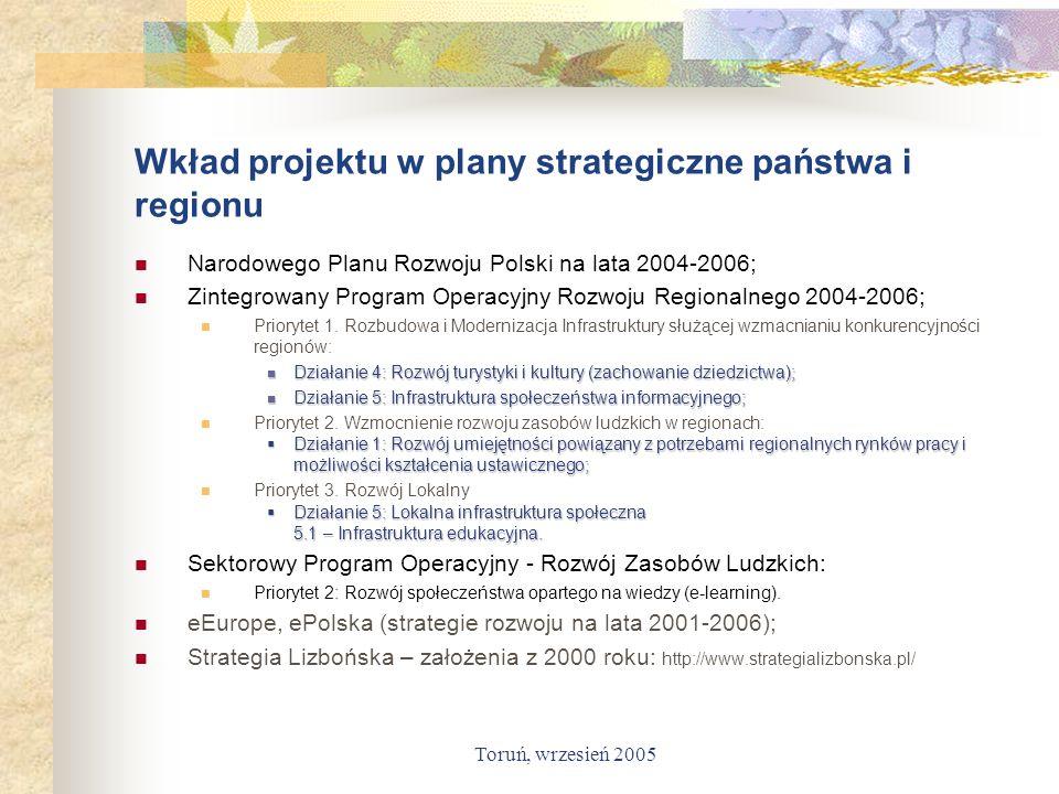Wkład projektu w plany strategiczne państwa i regionu