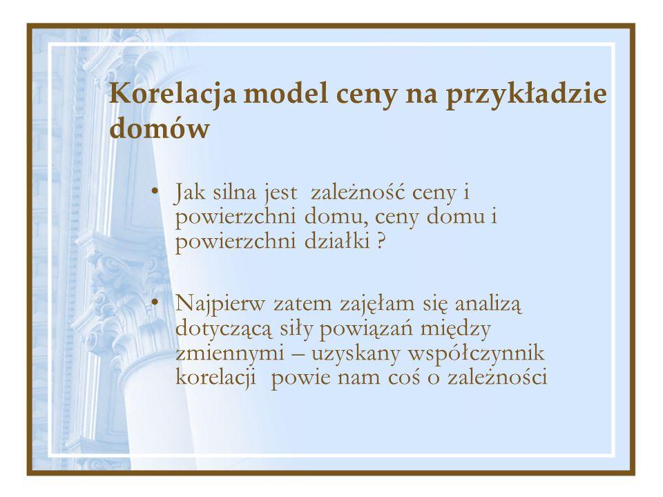 Korelacja model ceny na przykładzie domów