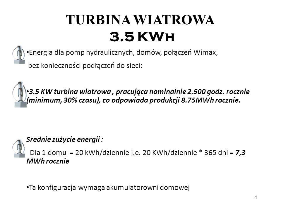 TURBINA WIATROWA3.5 KWh. Energia dla pomp hydraulicznych, domów, połączeń Wimax, bez konieczności podłączeń do sieci: