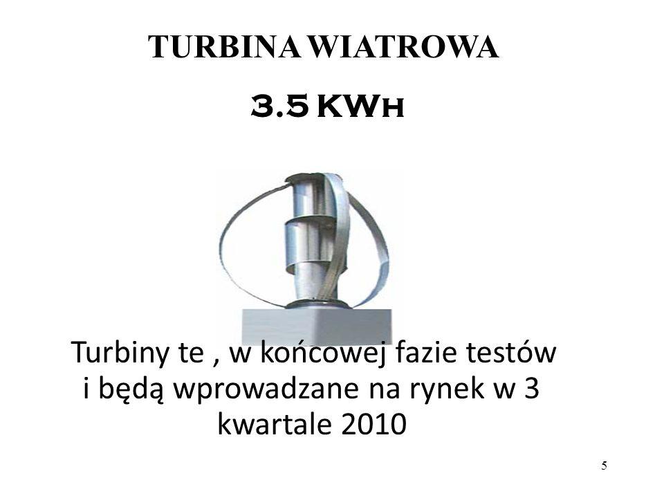 TURBINA WIATROWA 3.5 KWh.