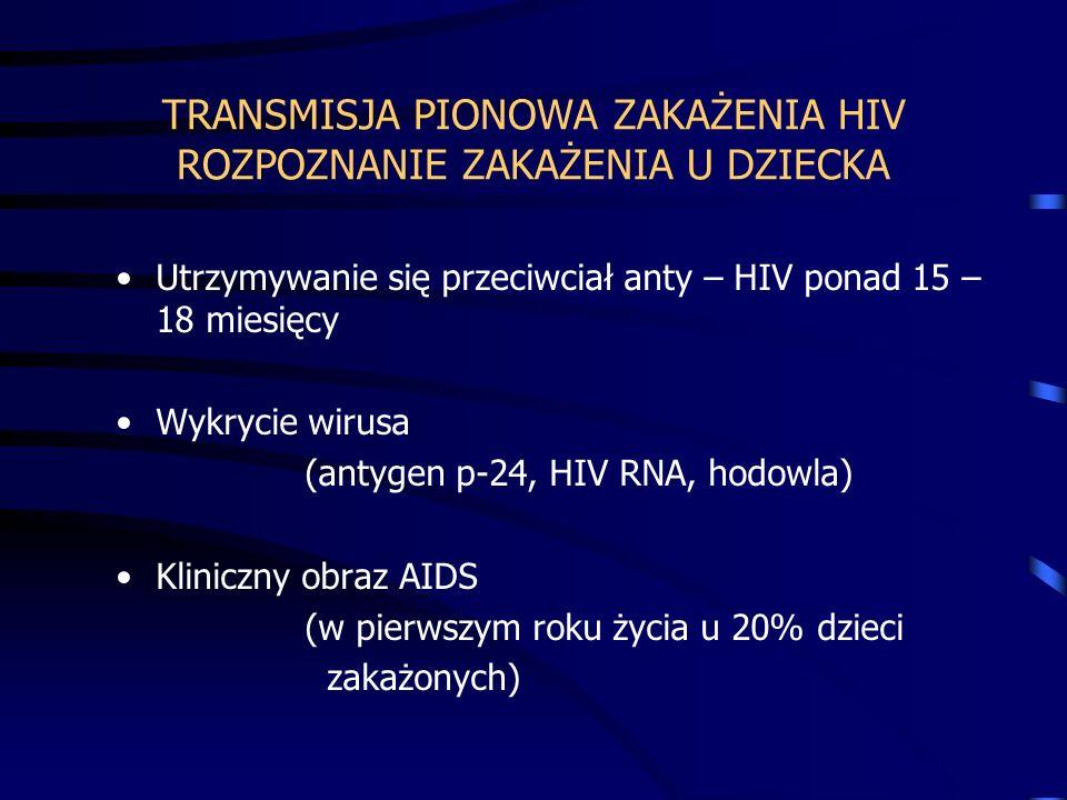 TRANSMISJA PIONOWA ZAKAŻENIA HIV ROZPOZNANIE ZAKAŻENIA U DZIECKA