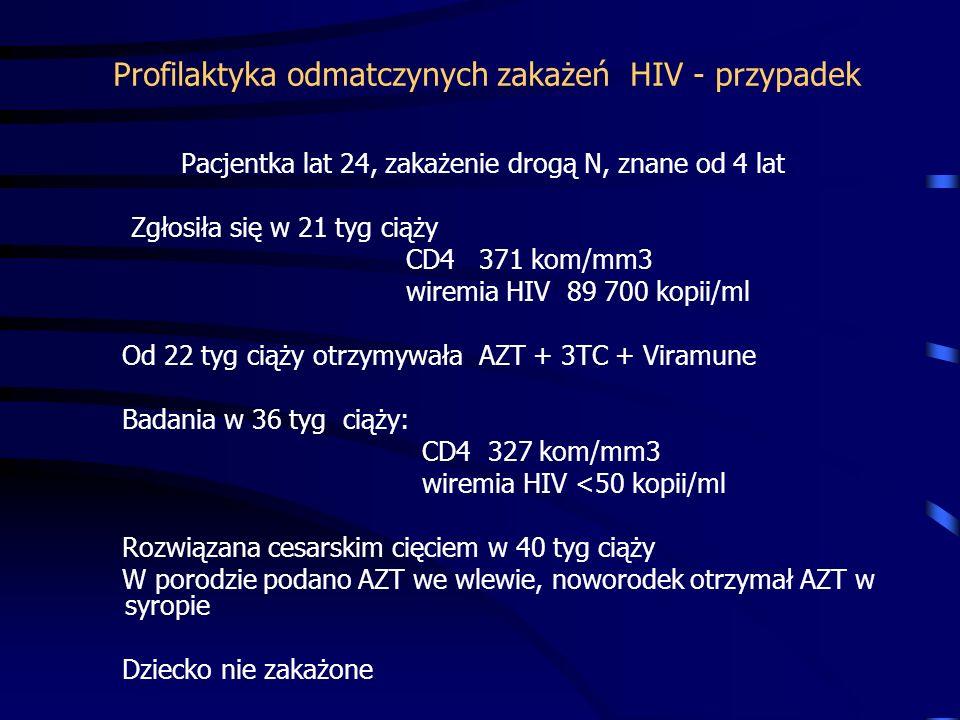 Profilaktyka odmatczynych zakażeń HIV - przypadek