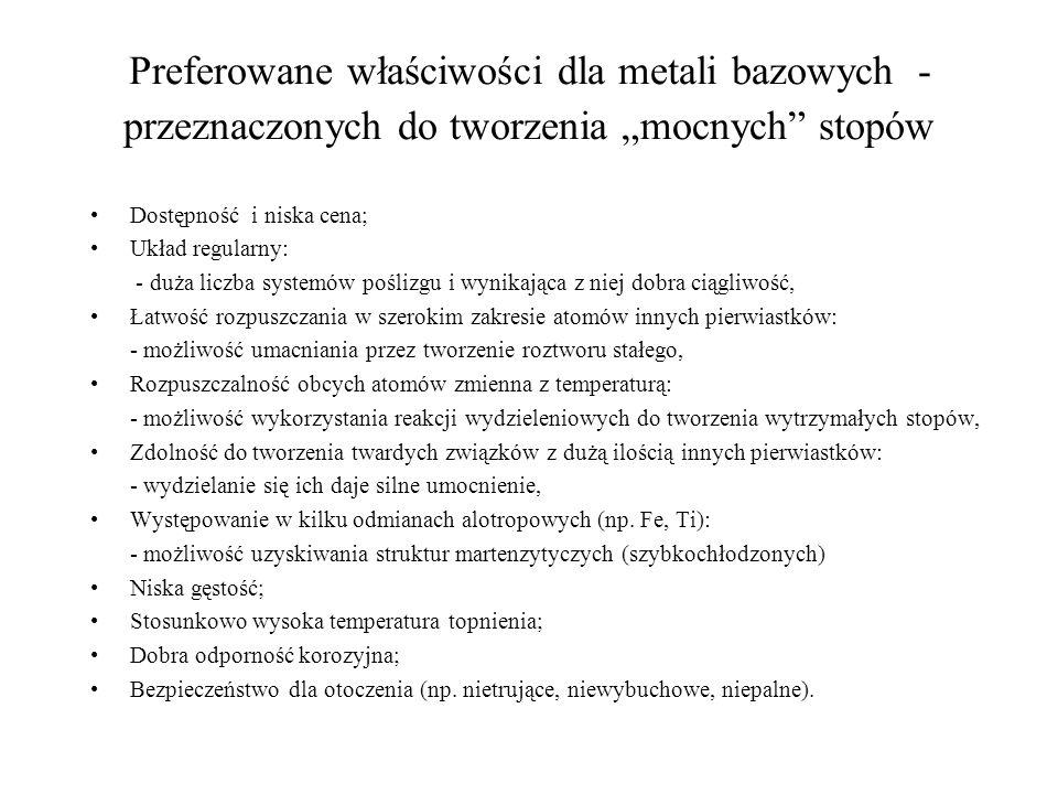 """Preferowane właściwości dla metali bazowych - przeznaczonych do tworzenia """"mocnych stopów"""
