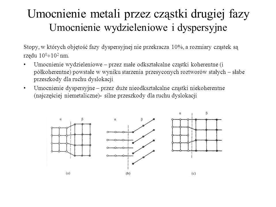 Umocnienie metali przez cząstki drugiej fazy Umocnienie wydzieleniowe i dyspersyjne